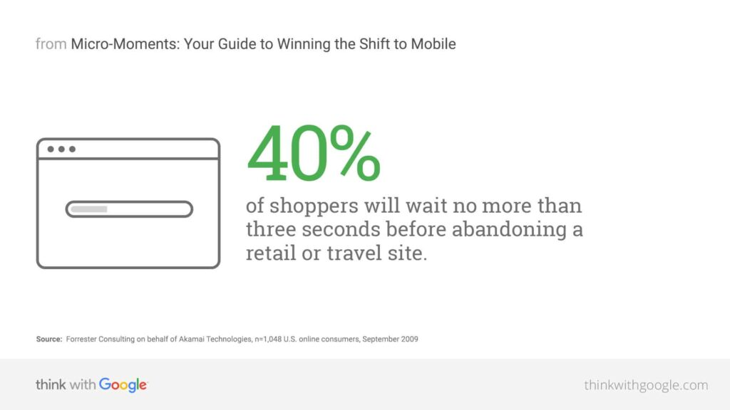Graphic from Google showing 40% of shoppers will wait no more than three seconds before abandoning a retail or travel site