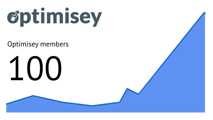 A line graph showing a blue line ascending to 100 - to celebrate over 100 members in the Optimisey Cambridge SEO networking group