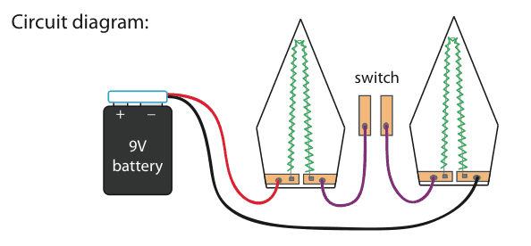 A circuit diagram showing a battery, two switches and two bulbs