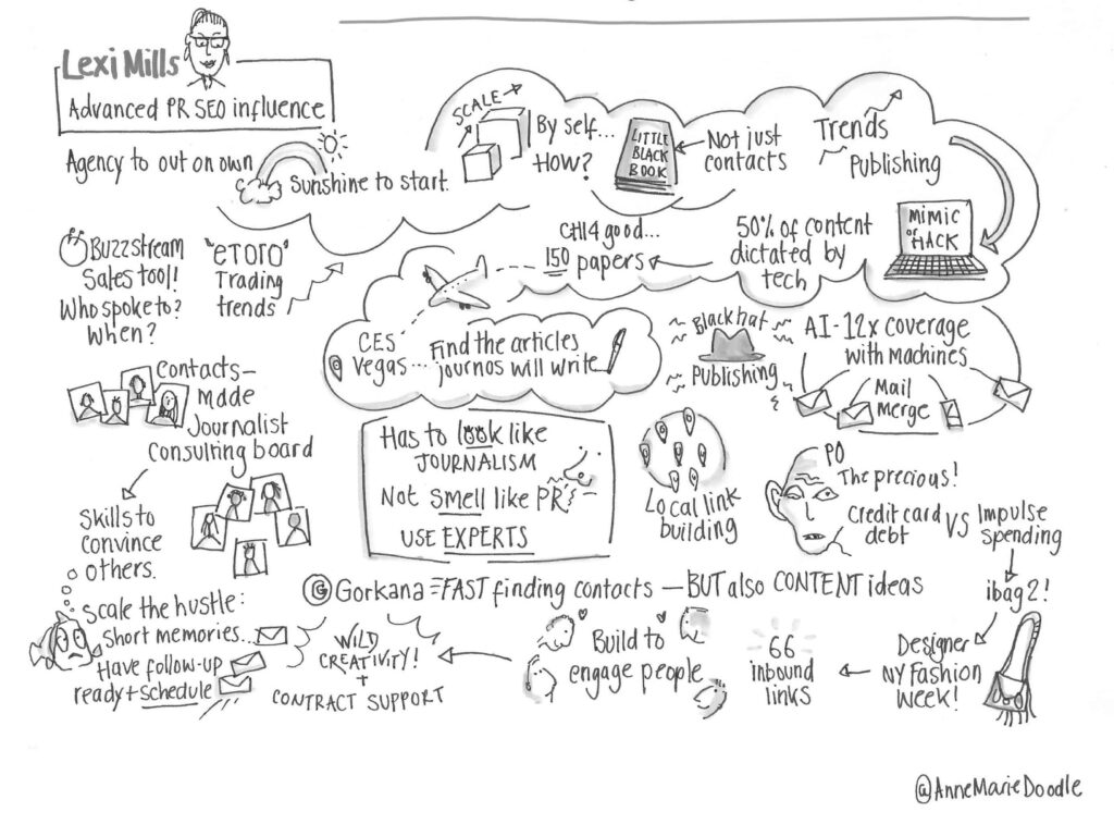 Sketchnotes from Lexi Mills' Optimisey SEO talk by Ann-Marie Miller of Carbon Orange