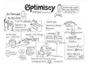 Sketchnotes from Ross Tavendale's Optimisey SEO talk by Ann-Marie Miller of Carbon Orange
